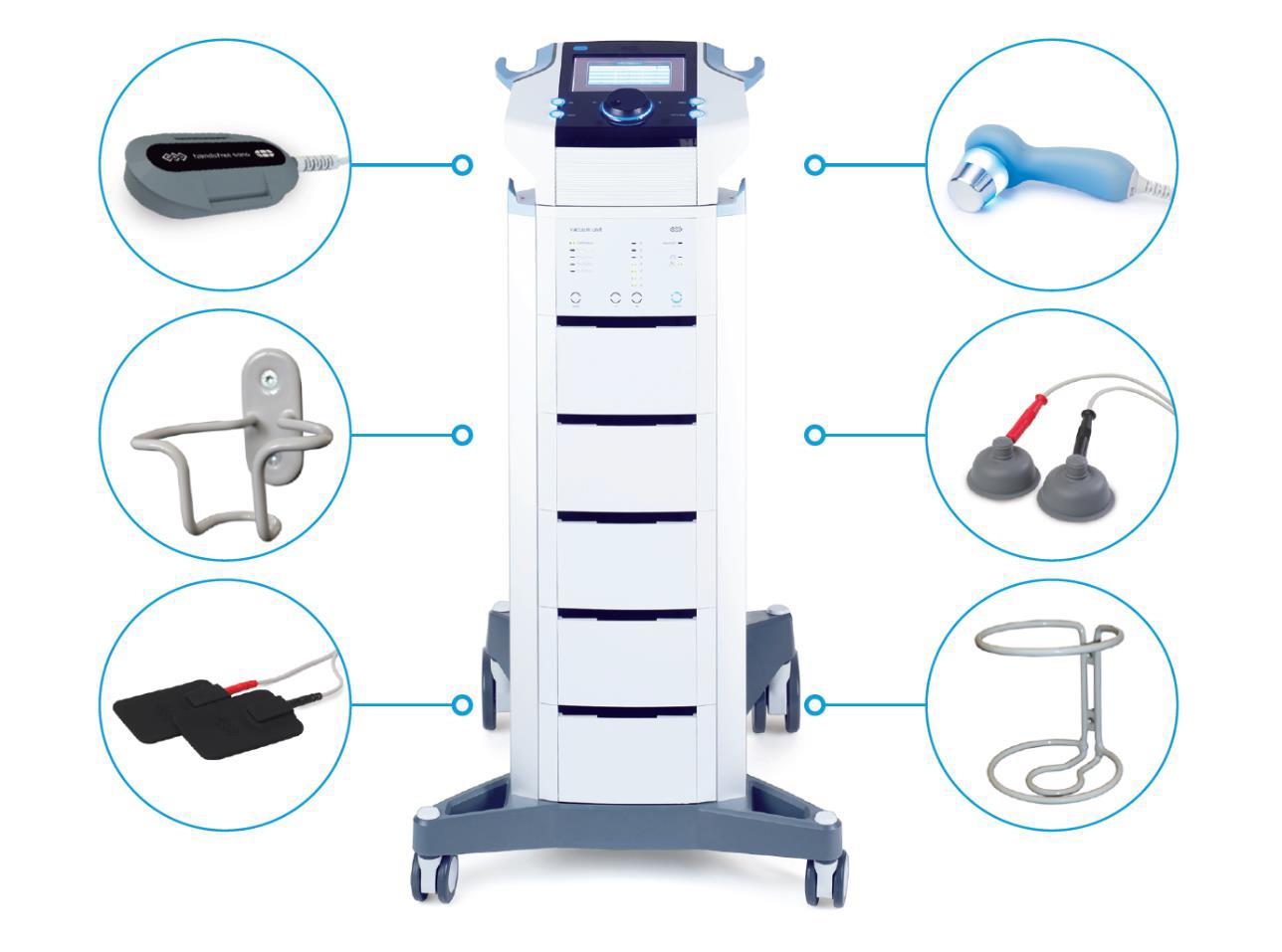 Elektro-Ultraschall-Kombigerät TURM
